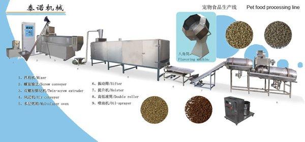 宠物食品设备,宠物食品生产线