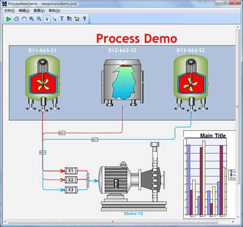 北京三微软件开发工业控制解决方案
