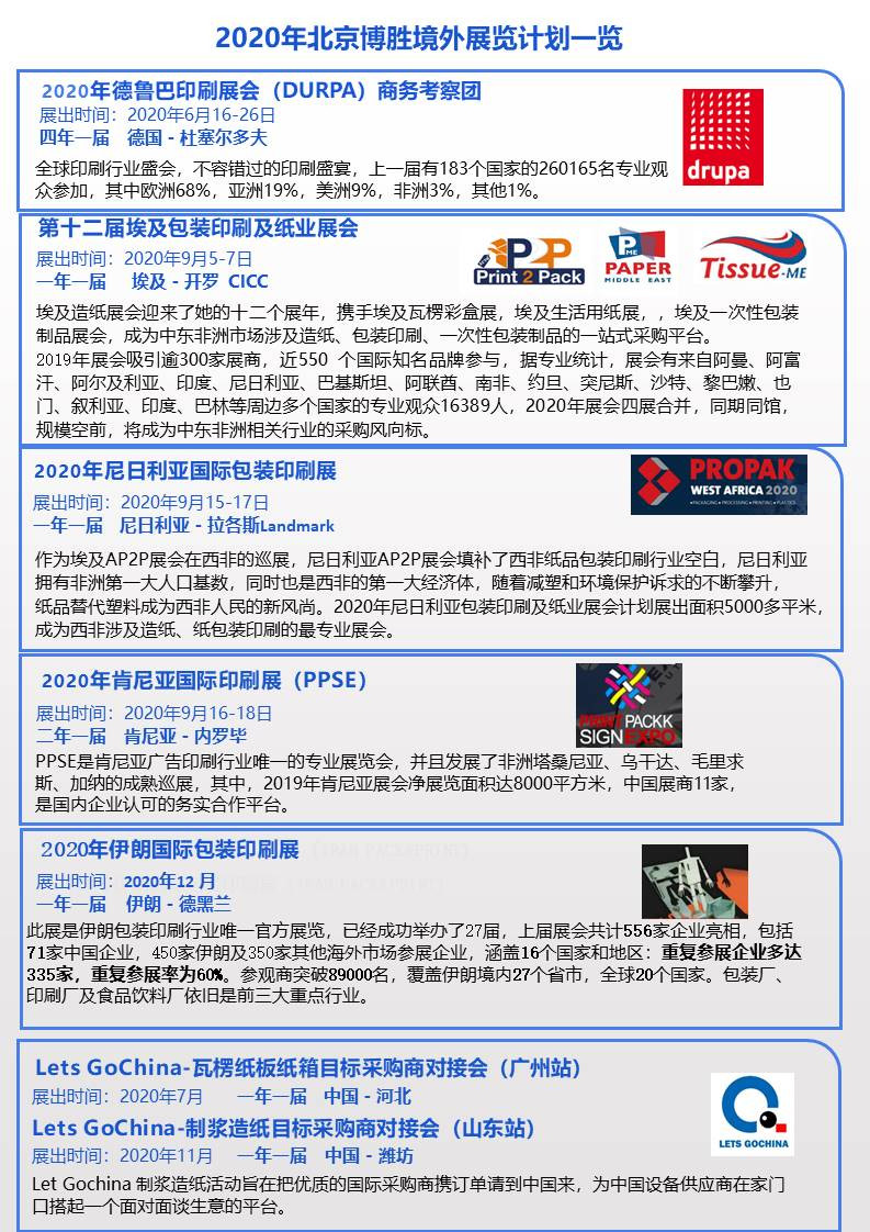 2020德鲁巴印刷展(工业4.0标杆企业商务考察团)
