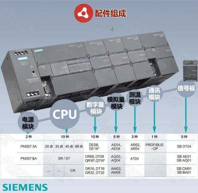 进口GE FANUC IC600DB700