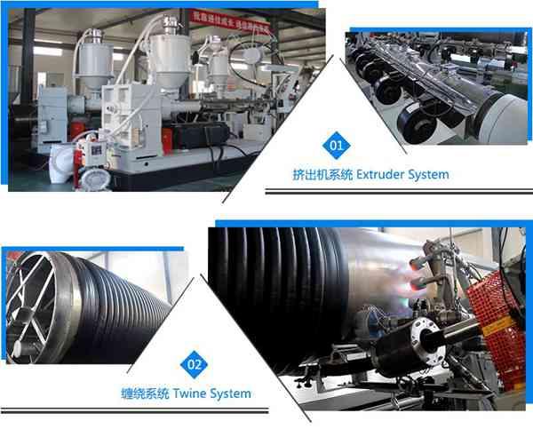 通佳机械市政排污管材生产设备性能稳定