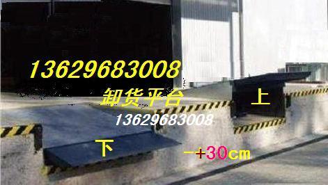 北京快速门厂18330693883北京卸货平台厂家,北京快速门,北京卸货平台