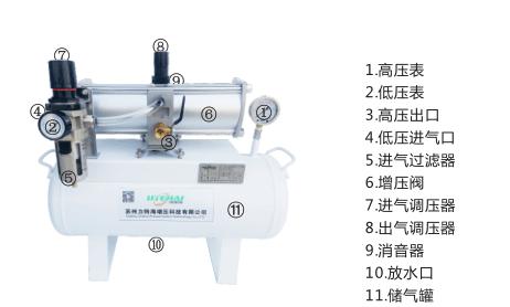 小型增压泵 SY-451原理介绍