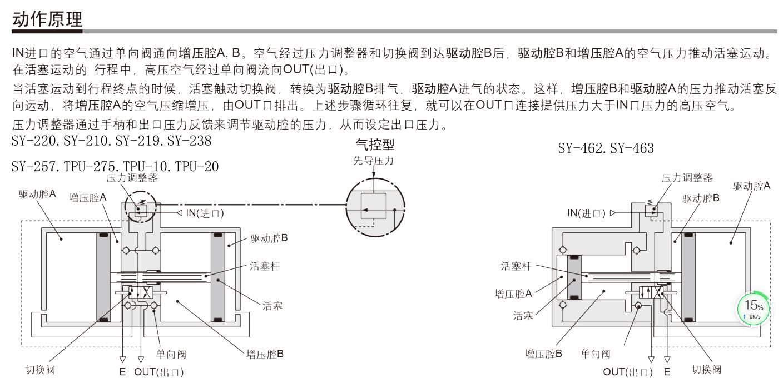 潮州空气增压泵压力泵氮气增压泵营销中心