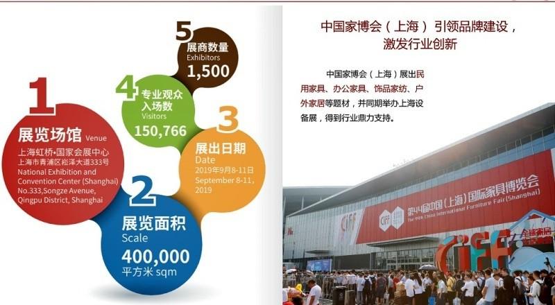 中国家博会—引领品牌建设、激发行业创新