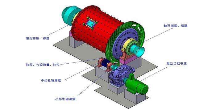 法贝尔控制系统以服务取胜,变频恒压供水采购首选