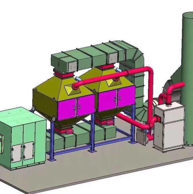 催化燃烧在各行业废气处理中的应用