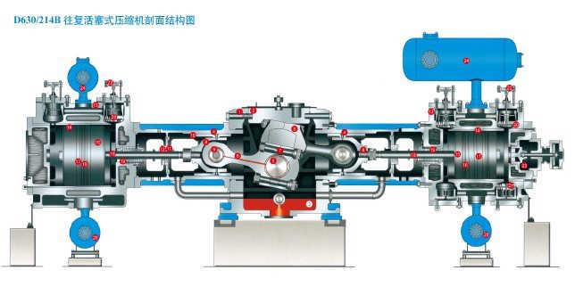 7L-100/8,D-100/8空压机配件