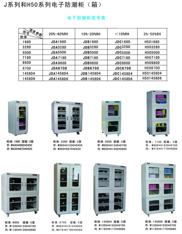 西安深蓝电工J/H50系列电子防潮柜