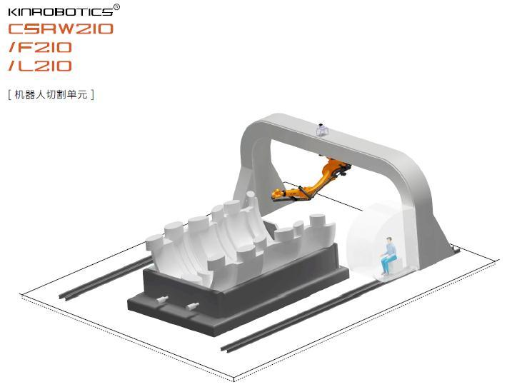 大连誉洋CSRW210/F210/L210智能切割机器人