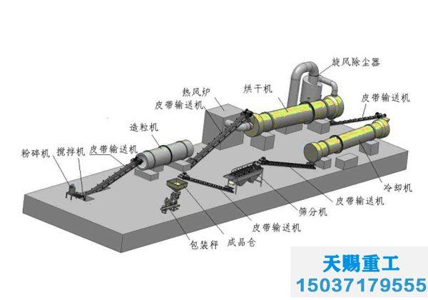 复合肥设备生产厂家/复混肥料生产工艺/复混肥料生产设备